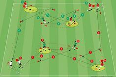 Soccer Positions, Soccer Drills, Pep Guardiola, Soccer Training, Coaching, Exercise, Luigi, Athlete, Training