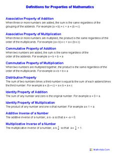 Definition for Properties of Mathematics Worksheets | school ...