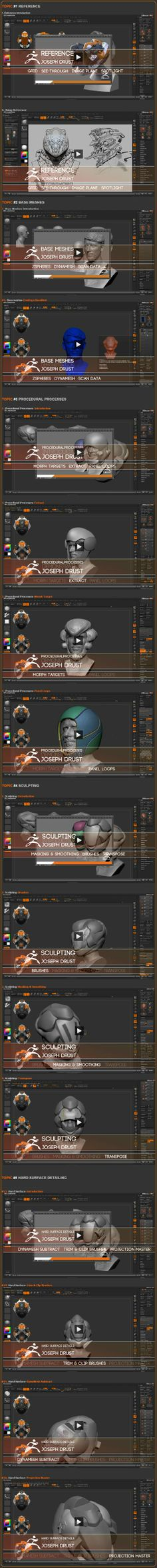 Helmet Creation in ZBrush