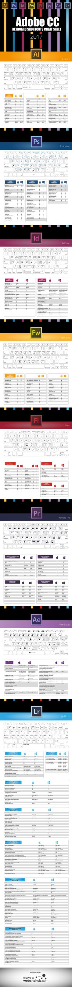 2017 Adobe CC Keyboard Shortcuts Cheat Sheet
