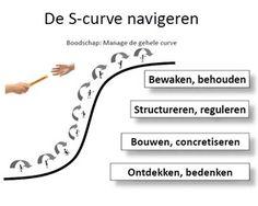 S-Curve2.jpg