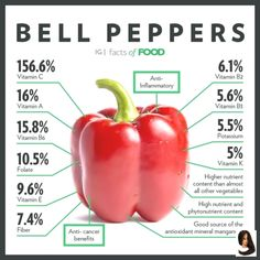 Bell peppers are rich in many vitamins and antioxidants, especially vitamin C and various carotenoids. For this reason, eating them may have several health benefits, such as improved eye health, and reduced risk of several chronic disease Calendula Benefits, Matcha Benefits, Lemon Benefits, Coconut Health Benefits, Nutrition Education, Sport Nutrition, Nutrition Month, Nutrition Program, Nutrition Tips