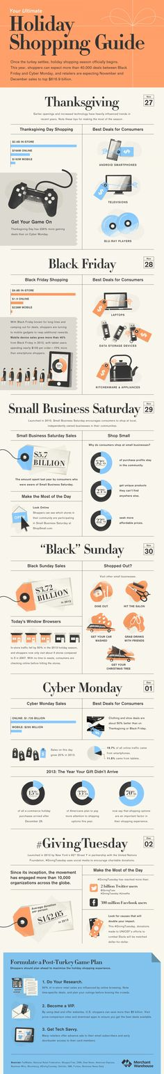 2014 Ultimate Holiday Shopping Guide Infographic - @therealvisually