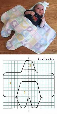 Baby diy crochet sleeping bags new ideas Baby Sewing Projects, Sewing For Kids, Sewing Crafts, Sewing Diy, Diy Baby Hats Sew, Diy Hat, Baby Cocoon, Baby Patterns, Sewing Patterns