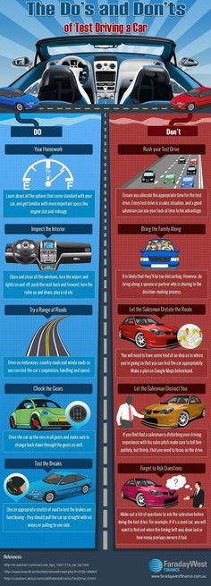 What to do in a test drive. | XX Essential Cheat Sheets For Everyone Who Drives A Car
