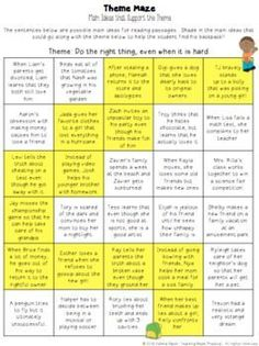 Theme Mazes and other activities to help students practice determining theme. Great for teaching theme to grade and grade struggling students. Help students better understand how to find the theme. Reading Intervention, Reading Skills, Teaching Reading, Reading Centers, Guided Reading, 6th Grade Ela, 5th Grade Reading, Fourth Grade, Third Grade