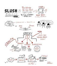 #Slush13 #Spotify #sketchnotes - Redanredan.fi
