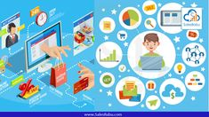 Boost your business by streamlining your sales process with cloud CRM Sales Process, Business Management, Entrepreneur, Software, Kids Rugs, Clouds, Change, Kid Friendly Rugs, Nursery Rugs