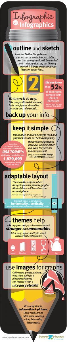 """Infographics have surged in popularity over the last 6-12 months. You seem them all over covering a variety of topics from serious to silly. Now there are a variety of """"do-it-yourself"""" free or cheap infographic tools available.    This infographic on infographics is intended to walk people through the process of what's needed to make a fun and relevant infographic to communicate your data in an interesting way with your audience."""