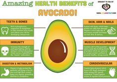 Are you including AVOCADO in your diet? I eat at least one every day. They are so full of healthy fats, the magical antioxidant gluthathione, protein, and tons of other nutrients. They're also delicious.