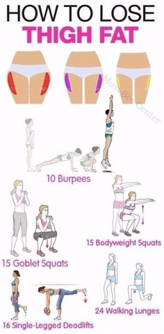 Want to be able to rock a bikini or your everyday clothes without worrying about how you look from behind. Whenever you like squats then these workout for you. When done correctly Squats is one of the most effective exercises to get a nice round lifted butt and athletic thighs. We'll show you how many … #SquatsWithWeights