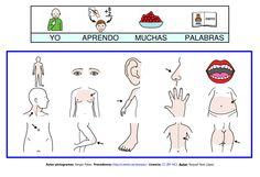 Mapa semántico: Personas – Lámina 3 http://informaticaparaeducacionespecial.blogspot.com.es/2009/05/actividades-generadas-partir-del-mapa.html  http://informaticaparaeducacionespecial.blogspot.com.es/2009/05/mapa-semantico-personas.html