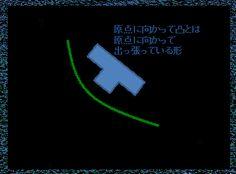 f:id:YoshifumiOkawa:20100420094944g:image