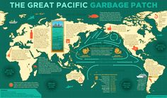 Great Pacific Garbage Patch infographic