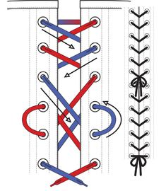 Corset lacing guide from Delicious Boutique