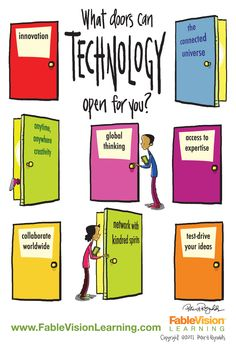 what doors can technology open | Technology Opens Doors Large Poster - FableVision Learning