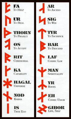 Viking Symbols And Meanings | Runes - the ancient Germanic symbols and their meanings.                                                                                                                                                                                 More