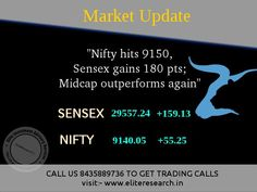 sensex nifty gainers today, elite investment advisory, share market tips,