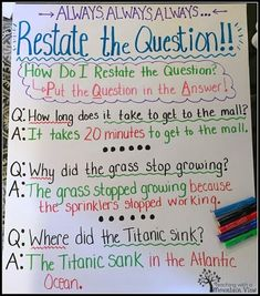 Question Lesson Restating the Question Anchor Chart. Helps students visualize how to put the question in the answer!Restating the Question Anchor Chart. Helps students visualize how to put the question in the answer! 2nd Grade Ela, 3rd Grade Writing, Third Grade Reading, Fourth Grade, Grade 3, Second Grade, Guided Reading, Reading Help, Reading Practice