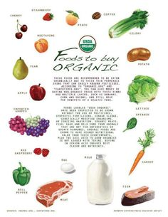 Foods to buy organic. I try to buy as many organic items as possible. But this is a great organic starter list.