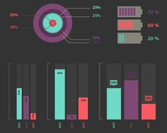 This is an in depth look at Infographic Elements, which is the free vector file of the week. This free vector file is in Adobe Illustrator format. Graph Design, Layout Design, Free Vector Files, Vector Free, Bar Graphs, Information Design, Data Visualization, Graphic Design Inspiration, Infographics