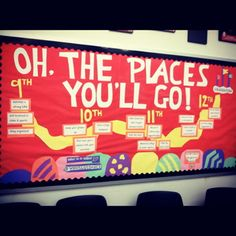 A creative bulletin board display featuring a timeline through high school. Could be a great way to highlight college readiness and specific actions students can take to prepare for college before (and during) senior year!