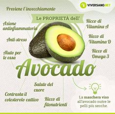 Proprietà dell'Avocado