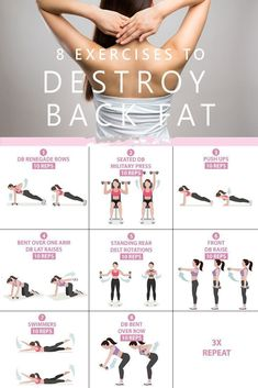 This is the best 20 minutes workout plan to lose back fat. This is the best 20 minutes workout plan to lose back fat. For more workout pl… This is the best 20 minutes workout plan to lose back fat. For more workout plans visit the hust. Best 20 Minute Workout, Best Back Workout Routine, Back Fat Workout, At Home Workout Plan, Back Fat Exercises At Home, Back Workout Women, Tone Arms Workout, Arm Workout Women With Weights, Arm Exercises With Weights