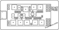 Under-hood fuse box diagram: Ford F-250, F-350, F-450, F ...