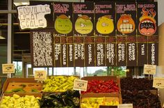 PepperswithscovilleCentralMarketHoustonTX - Chili pepper - Wikipedia, the free encyclopedia