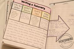 Creating Interactive Reading Notebooks for the Common Core Standards using mentor text. #mentortext #ccss #interactivenotebooks