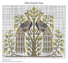 Italian cross stitch pattern for a purse - free