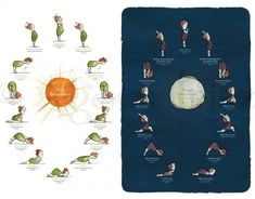 My Morning and Night Stretches based off of two yoga illistrations by Agócs Írisz called Sun and Moon Salutations.