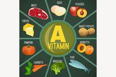 Vitamin A Foods #vitamina #foodsource Health Facts, Health And Nutrition, Health Tips, Health And Wellness, Vitamin D Rich Food, Vitamin A Foods, Keeping Healthy, Healthy Fruits, Vitamins And Minerals