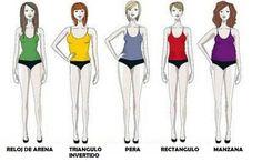 TEST PARA IDENTIFICAR TU TIPO DE CUERPO: - http://www.confibonacci.com/2015/02/18/test-para-identificar-tu-tipo-de-cuerpo/