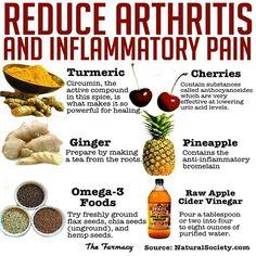 REDUCE ARTHRITIS PAIN