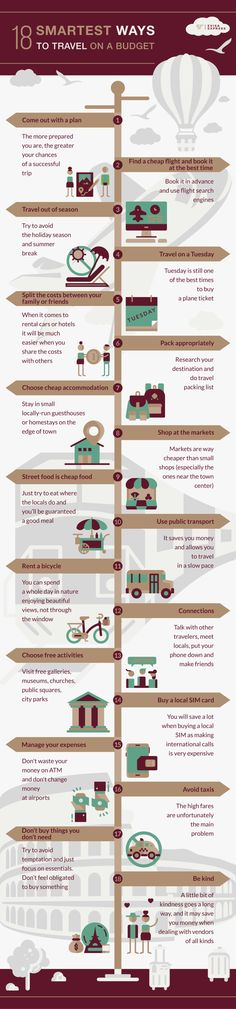 18 Smartest ways to travel on a budget [Infographic] - Blog about eTA Canada Ways To Travel, Travel Tips, Flight Search Engine, Cheap Accommodation, Free Activities, Car Rental, Travel Packing, Walking Tour, Park City
