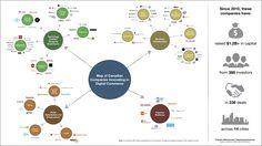 Map of Canadian e-commerce innovators