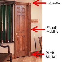 Interior Door Trim Ideas | Door Trim Ideas - Rosette - Fluted Casing - Plinth