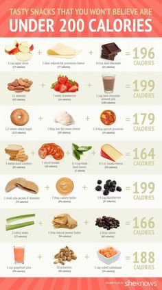 """""""Snack food"""" isn't synonymous with unhealthy, as long as you know how to pair nutritious foods for a powerful punch of energy. """"Snack food"""" isn't synonymous with unhealthy, as long as you know how to pair nutritious foods for a powerful punch of energy. 1200 Calorie Meal Plan, 200 Calorie Workout, Low Calorie Foods List, Foods With No Calories, Under 200 Calorie Meals, Low Calorie Smoothie Recipes, Filling Low Calorie Meals, Low Calorie Chicken Recipes, Food Calorie Chart"""