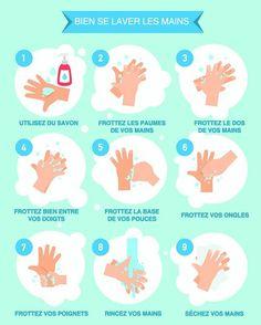 panneau obligation de se laver les mains affiche se laver les mains pinterest. Black Bedroom Furniture Sets. Home Design Ideas