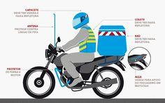 Pilote sua moto Honda com segurança.