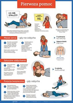 Pierwsza pomoc - PlanszeDydaktyczne.pl Cpr Instructions, Medical Care, First Aid, Emergency Preparedness, Good To Know, Health And Beauty, Fun Facts, Knowledge, Health Fitness