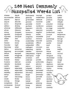 200 Spelling Most Commonly Misspelled and Misused Words List