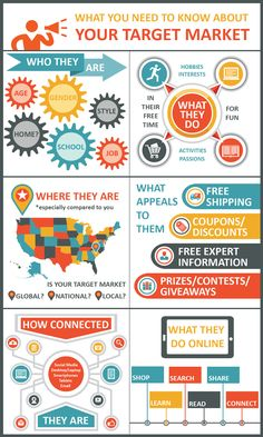 [INFOGRAPHIC] The Customer Reigns: Why Knowing Your Target Market is So Crucial to Effective Marketing