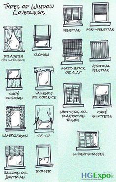 Trendy Home Interior Design Ideas Decorating Tips Cheat Sheets Decorating Tips, Decorating Your Home, Interior Decorating, Decorating Websites, Diy Interior, Bathroom Interior, Simple Interior, Interior Painting, Scandinavian Interior