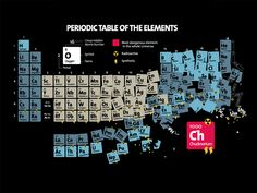 If Chuck Norris had his own element. Chuck norris only knows the element of suprise. Chemistry Jokes, Science Jokes, Science Geek, Physical Science, 8th Grade Science, High School Science, Vo Maria, Tablet Computer