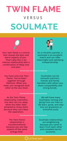 LivTarot Home - Learn the difference between Soulmates and Twin Flames. You are in the right place about LivTarot Ho - Twin Flame Relationship, Relationship Advice, Relationships, Relationship Psychology, Anniversary Quotes, 1111 Twin Flames, Twin Flame Quotes, Namaste, Love Twins