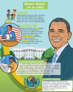 history of design infographic Mather Luther King, Barack Obama, Weather In English, Grade Book Template, Fun Math Worksheets, French Language Lessons, Pose, Timeline Design, French Class