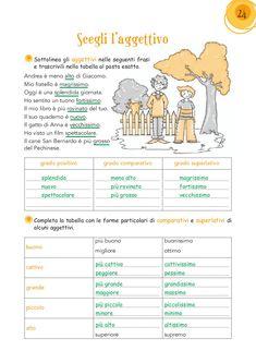 """1 i gruppi CE/CIE, GE/GIE (7); i gruppi SCE/SCI/SCIE/SI (9); i gruppi CU/QU/CQU (12); i gruppi GNI/NI, GLI/LI (23); la punteggiatura (28, 38); l'uso dell'H nel verbo """"avere"""" (37); il discorso diretto e indiretto (47); l'uso del verbo """"essere"""" (49, 50) l'espansione diretta (8); il soggetto e il predicato (16); il predicato verbale e nominale (17); le espansioni indirette (34, 42); la frase semplice e la frase complessa (57) Visita il nostro sito: www.cetem.it Learn To Speak Italian, English Exercises, Reading Worksheets, Italian Language, Blogger Themes, Problem Solving, Grammar, Preschool, Author"""